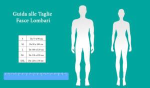 Guida alle taglie per le fasce lombari