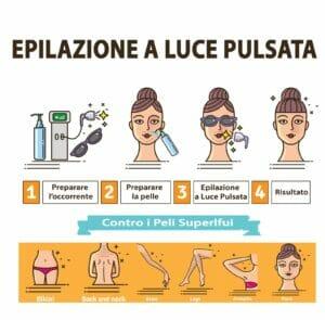 Come usare epilatore a Luce pulsata
