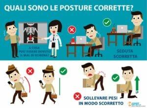 Posture Corrette