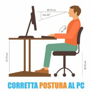 Mal di schiena: la giusta postura al PC