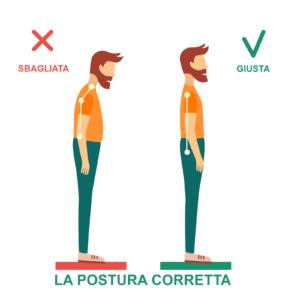 La corretta postura